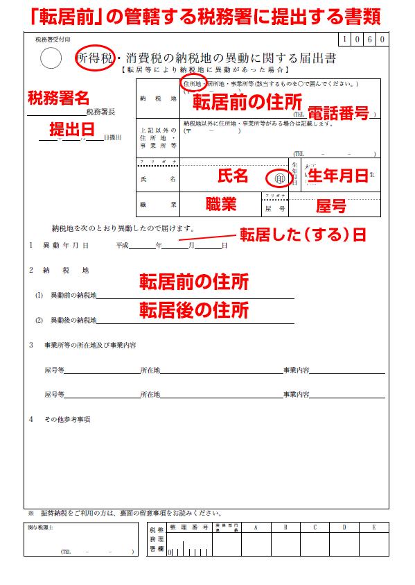 「転居前」の管轄する税務署に提出する書類