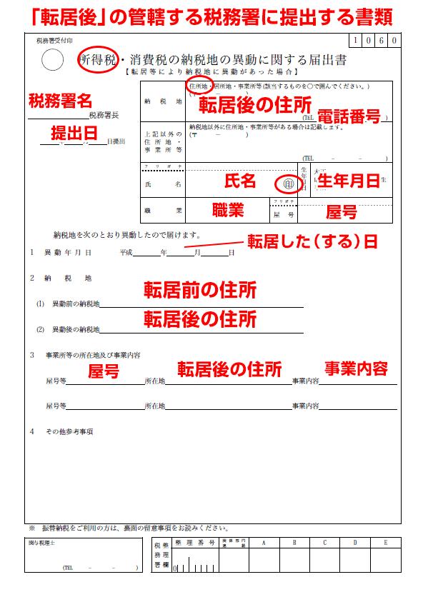 「転居後」の管轄する税務署に提出する書類